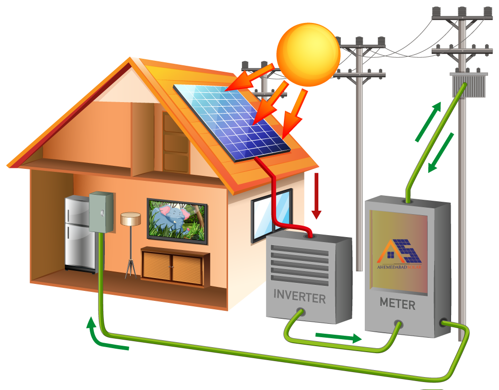 Grid-Tie-Ahmedabad-Solar